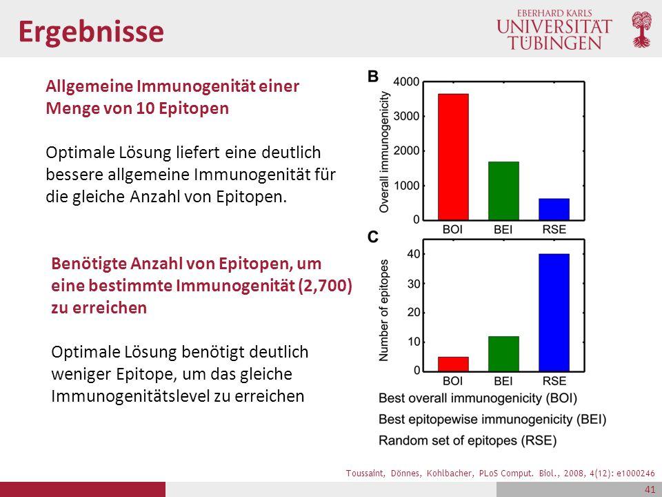 Ergebnisse Allgemeine Immunogenität einer Menge von 10 Epitopen Optimale Lösung liefert eine deutlich bessere allgemeine Immunogenität für die gleiche Anzahl von Epitopen.