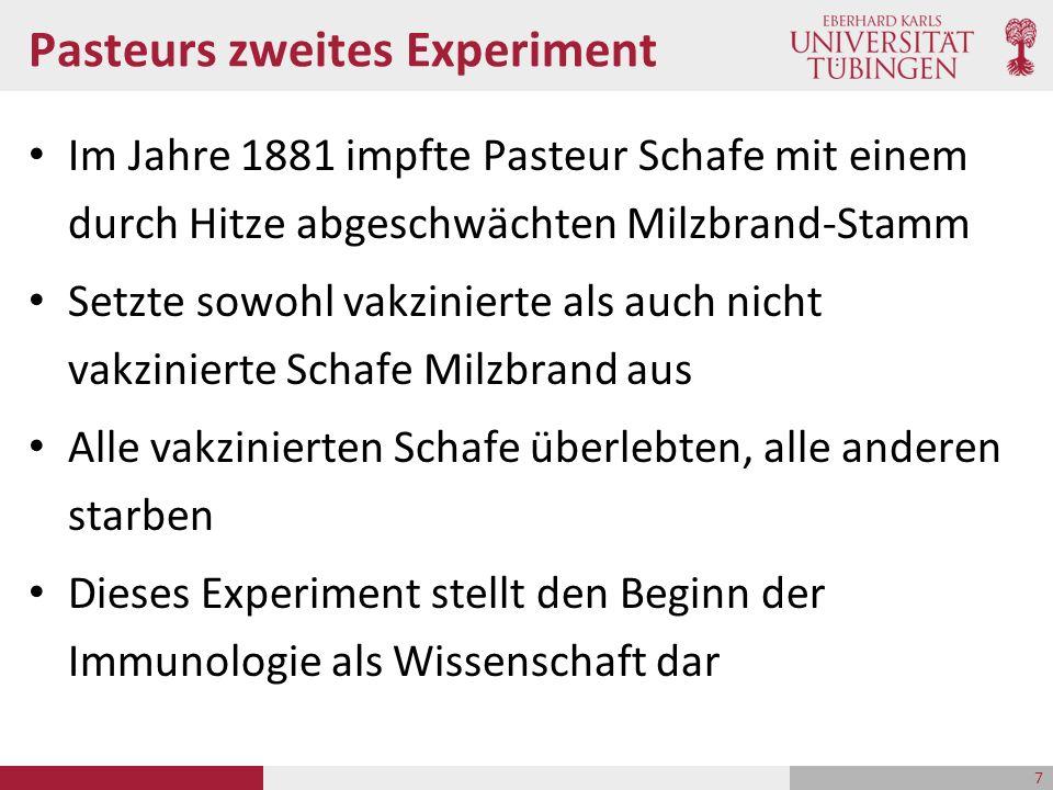 Pasteurs zweites Experiment Im Jahre 1881 impfte Pasteur Schafe mit einem durch Hitze abgeschwächten Milzbrand-Stamm Setzte sowohl vakzinierte als auch nicht vakzinierte Schafe Milzbrand aus Alle vakzinierten Schafe überlebten, alle anderen starben Dieses Experiment stellt den Beginn der Immunologie als Wissenschaft dar 7