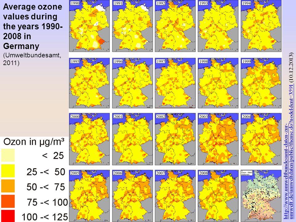 Average ozone values during the years 1990- 2008 in Germany (Umweltbundesamt, 2011) http://www.umweltbundesamt-daten-zur- umwelt.de/umweltdaten/public