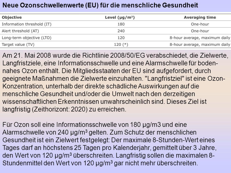 Neue Ozonschwellenwerte (EU) für die menschliche Gesundheit Am 21. Mai 2008 wurde die Richtlinie 2008/50/EG verabschiedet, die Zielwerte, Langfristzie