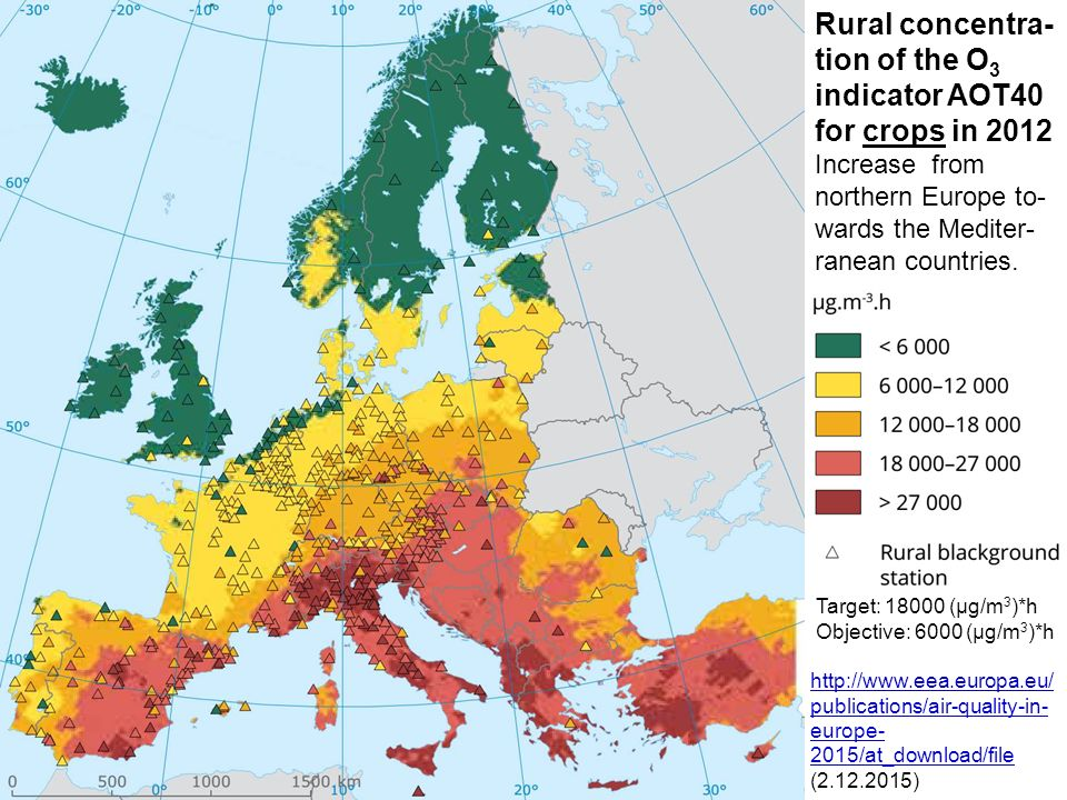 Rural concentra- tion of the O 3 indicator AOT40 for crops in 2012 Increase from northern Europe to- wards the Mediter- ranean countries. http://www.e