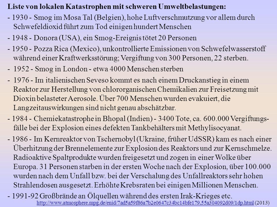 Liste von lokalen Katastrophen mit schweren Umweltbelastungen: - 1930 - Smog im Mosa Tal (Belgien), hohe Luftverschmutzung vor allem durch Schwefeldio