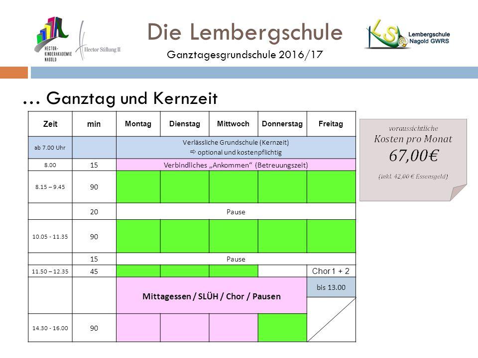 """Die Lembergschule Ganztagesgrundschule 2016/17 … Ganztag und Kernzeit Zeitmin MontagDienstagMittwochDonnerstagFreitag ab 7.00 Uhr Verlässliche Grundschule (Kernzeit)  optional und kostenpflichtig 8.00 15Verbindliches """"Ankommen (Betreuungszeit) 8.15 – 9.45 90 20Pause 10.05 - 11.35 90 15Pause 11.50 – 12.35 45 Chor 1 + 2 Mittagessen / SLÜH / Chor / Pausen bis 13.00 14.30 - 16.00 90"""