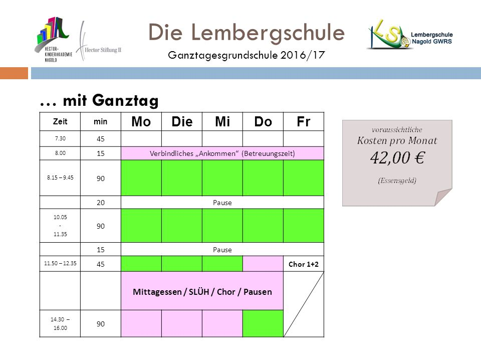 """Die Lembergschule Ganztagesgrundschule 2016/17 … mit Ganztag Zeitmin MoDieMiDoFr 7.30 45 8.00 15Verbindliches """"Ankommen (Betreuungszeit) 8.15 – 9.45 90 20Pause 10.05 - 11.35 90 15Pause 11.50 – 12.35 45 Chor 1+2 Mittagessen / SLÜH / Chor / Pausen 14.30 – 16.00 90"""