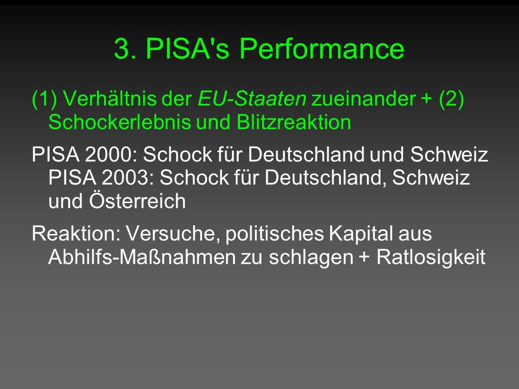3. PISA's Performance (1) Verhältnis der EU-Staaten zueinander + (2) Schockerlebnis und Blitzreaktion PISA 2000: Schock für Deutschland und Schweiz PI