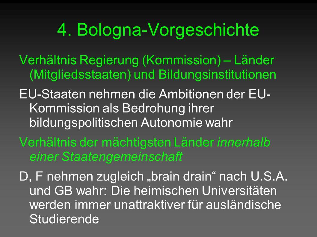 4. Bologna-Vorgeschichte Verhältnis Regierung (Kommission) – Länder (Mitgliedsstaaten) und Bildungsinstitutionen EU-Staaten nehmen die Ambitionen der