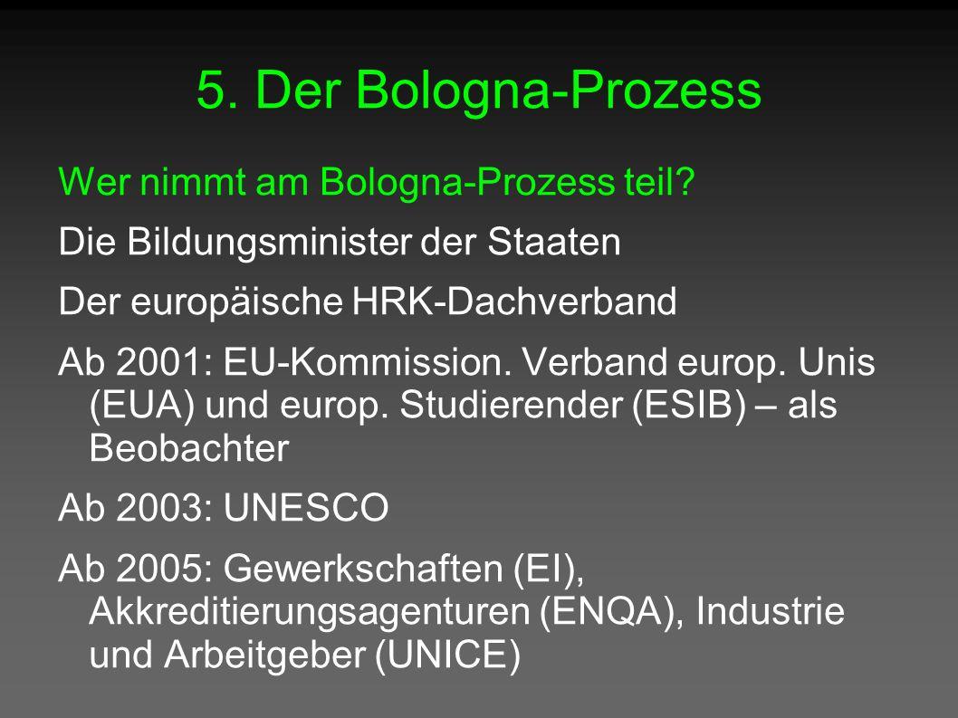 5. Der Bologna-Prozess Wer nimmt am Bologna-Prozess teil.