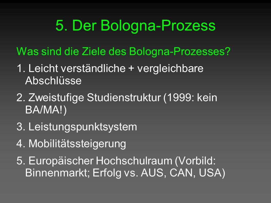 5. Der Bologna-Prozess Was sind die Ziele des Bologna-Prozesses.