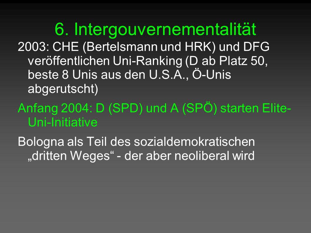 6. Intergouvernementalität 2003: CHE (Bertelsmann und HRK) und DFG veröffentlichen Uni-Ranking (D ab Platz 50, beste 8 Unis aus den U.S.A., Ö-Unis abg