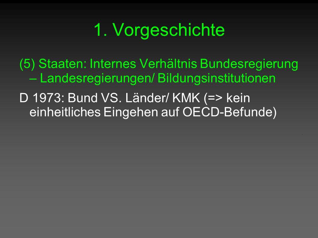 1. Vorgeschichte (5) Staaten: Internes Verhältnis Bundesregierung – Landesregierungen/ Bildungsinstitutionen D 1973: Bund VS. Länder/ KMK (=> kein ein