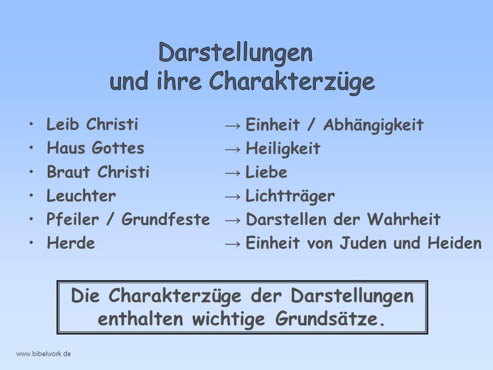 Leib Christi Haus Gottes Braut Christi Leuchter Pfeiler / Grundfeste Herde → Einheit / Abhängigkeit → Heiligkeit → Liebe → Lichtträger → Darstellen de