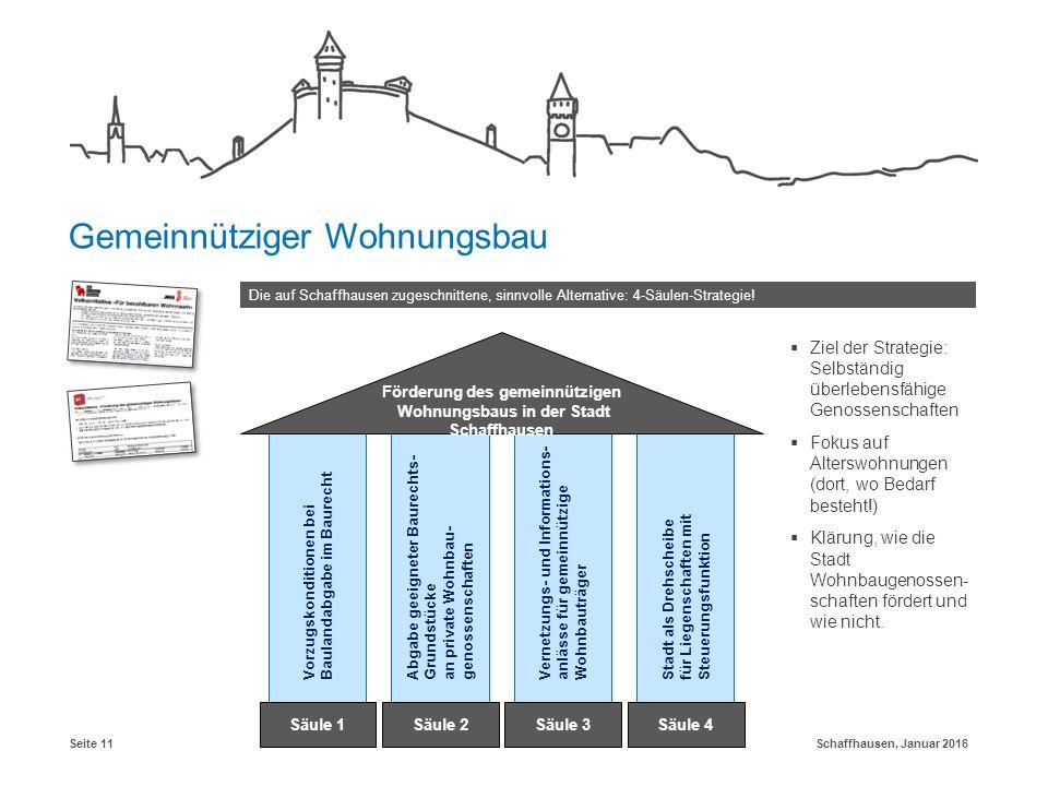 Schaffhausen, Januar 2016Seite 11 Die auf Schaffhausen zugeschnittene, sinnvolle Alternative: 4-Säulen-Strategie! Gemeinnütziger Wohnungsbau Vorzugsko