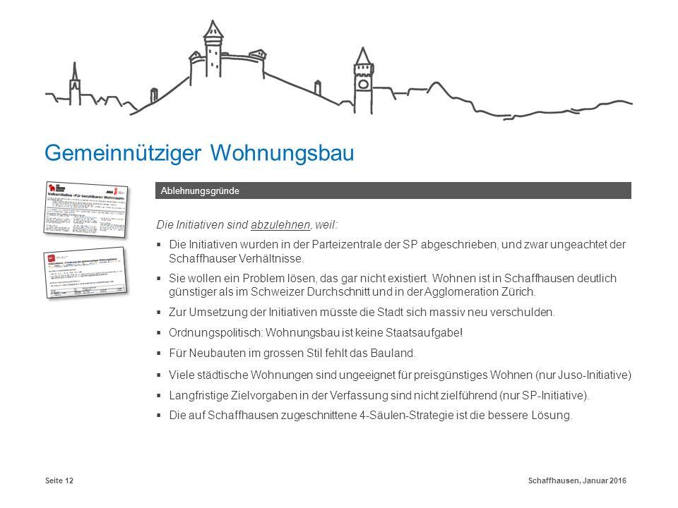Schaffhausen, Januar 2016Seite 12 Ablehnungsgründe Gemeinnütziger Wohnungsbau Die Initiativen sind abzulehnen, weil:  Die Initiativen wurden in der P