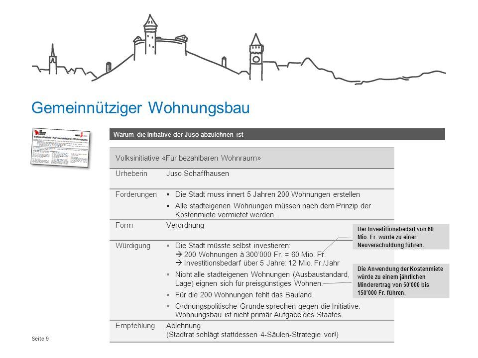 Seite 9 Warum die Initiative der Juso abzulehnen ist Gemeinnütziger Wohnungsbau Volksinitiative «Für bezahlbaren Wohnraum» UrheberinJuso Schaffhausen