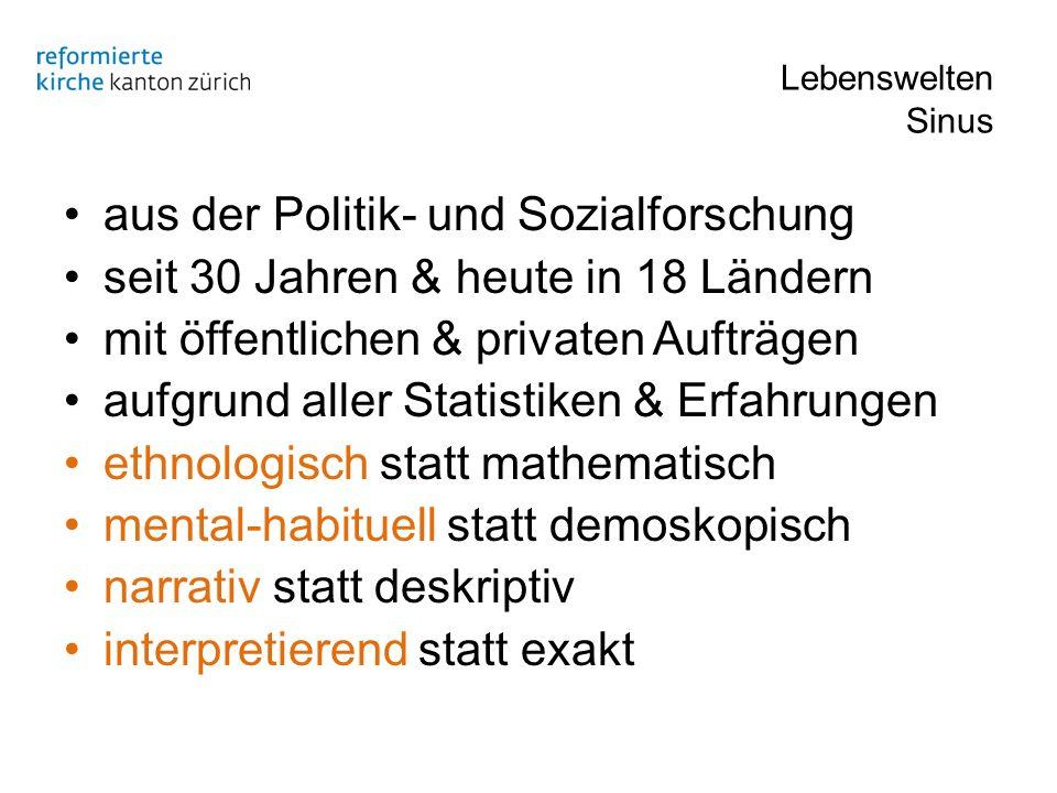 Lebenswelten Sinus aus der Politik- und Sozialforschung seit 30 Jahren & heute in 18 Ländern mit öffentlichen & privaten Aufträgen aufgrund aller Stat