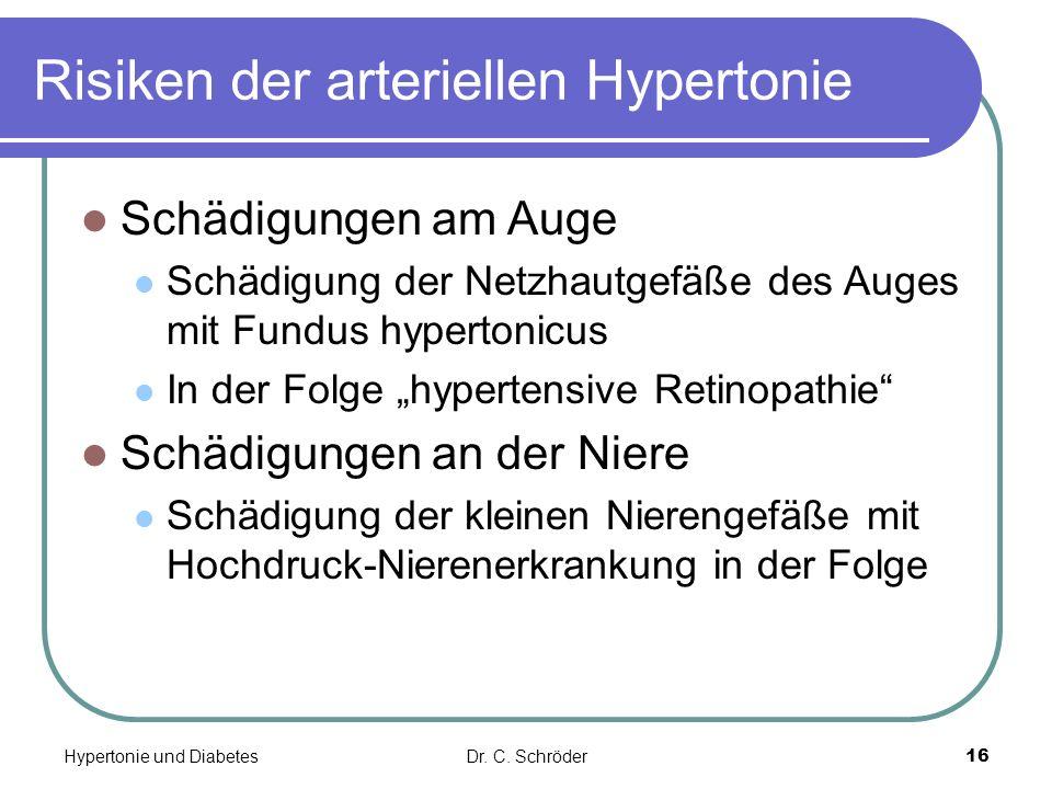 """Risiken der arteriellen Hypertonie Schädigungen am Auge Schädigung der Netzhautgefäße des Auges mit Fundus hypertonicus In der Folge """"hypertensive Retinopathie Schädigungen an der Niere Schädigung der kleinen Nierengefäße mit Hochdruck-Nierenerkrankung in der Folge Dr."""