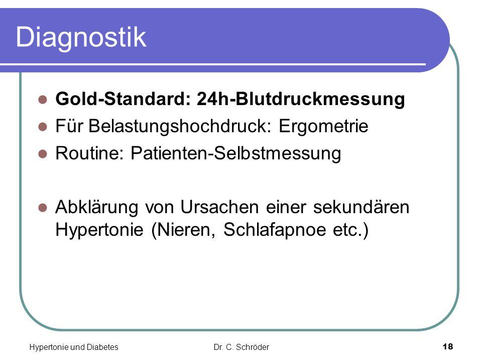 Diagnostik Gold-Standard: 24h-Blutdruckmessung Für Belastungshochdruck: Ergometrie Routine: Patienten-Selbstmessung Abklärung von Ursachen einer sekundären Hypertonie (Nieren, Schlafapnoe etc.) Dr.
