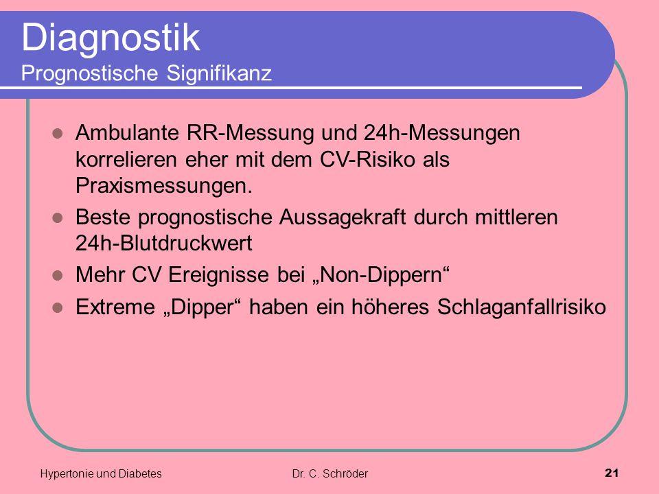 Diagnostik Prognostische Signifikanz Ambulante RR-Messung und 24h-Messungen korrelieren eher mit dem CV-Risiko als Praxismessungen. Beste prognostisch