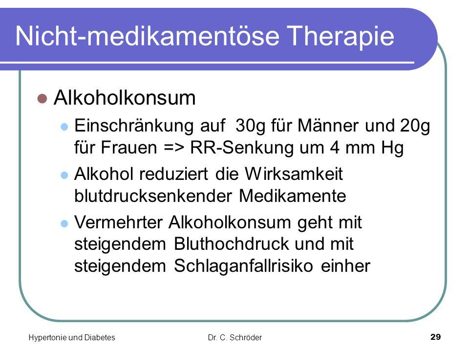 Nicht-medikamentöse Therapie Alkoholkonsum Einschränkung auf 30g für Männer und 20g für Frauen => RR-Senkung um 4 mm Hg Alkohol reduziert die Wirksamkeit blutdrucksenkender Medikamente Vermehrter Alkoholkonsum geht mit steigendem Bluthochdruck und mit steigendem Schlaganfallrisiko einher Dr.