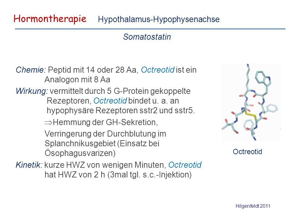 Hormontherapie Hilgenfeldt 2011 Hypothalamus-Hypophysenachse Somatostatin Chemie: Peptid mit 14 oder 28 Aa, Octreotid ist ein Analogon mit 8 Aa Wirkung: vermittelt durch 5 G-Protein gekoppelte Rezeptoren, Octreotid bindet u.