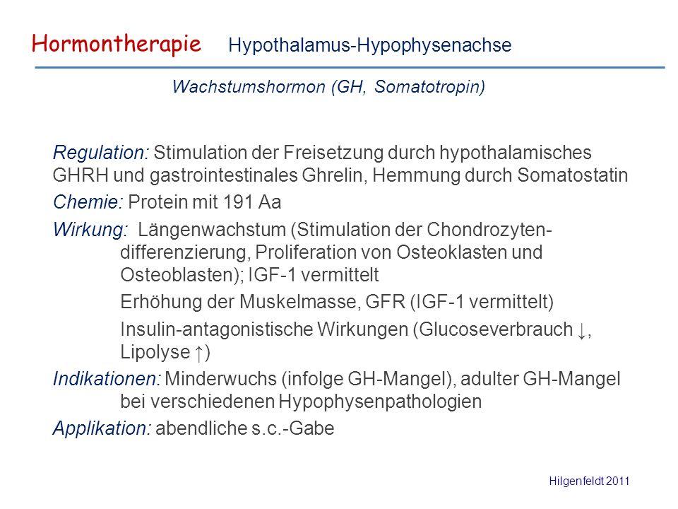 Hormontherapie Hilgenfeldt 2011 Hypothalamus-Hypophysenachse Wachstumshormon (GH, Somatotropin) Regulation: Stimulation der Freisetzung durch hypothalamisches GHRH und gastrointestinales Ghrelin, Hemmung durch Somatostatin Chemie: Protein mit 191 Aa Wirkung: Längenwachstum (Stimulation der Chondrozyten- differenzierung, Proliferation von Osteoklasten und Osteoblasten); IGF-1 vermittelt Erhöhung der Muskelmasse, GFR (IGF-1 vermittelt) Insulin-antagonistische Wirkungen (Glucoseverbrauch ↓, Lipolyse ↑) Indikationen: Minderwuchs (infolge GH-Mangel), adulter GH-Mangel bei verschiedenen Hypophysenpathologien Applikation: abendliche s.c.-Gabe