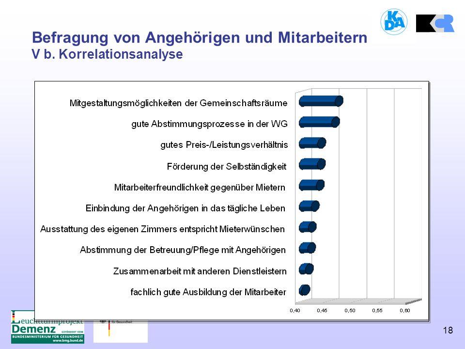 18 Befragung von Angehörigen und Mitarbeitern V b. Korrelationsanalyse
