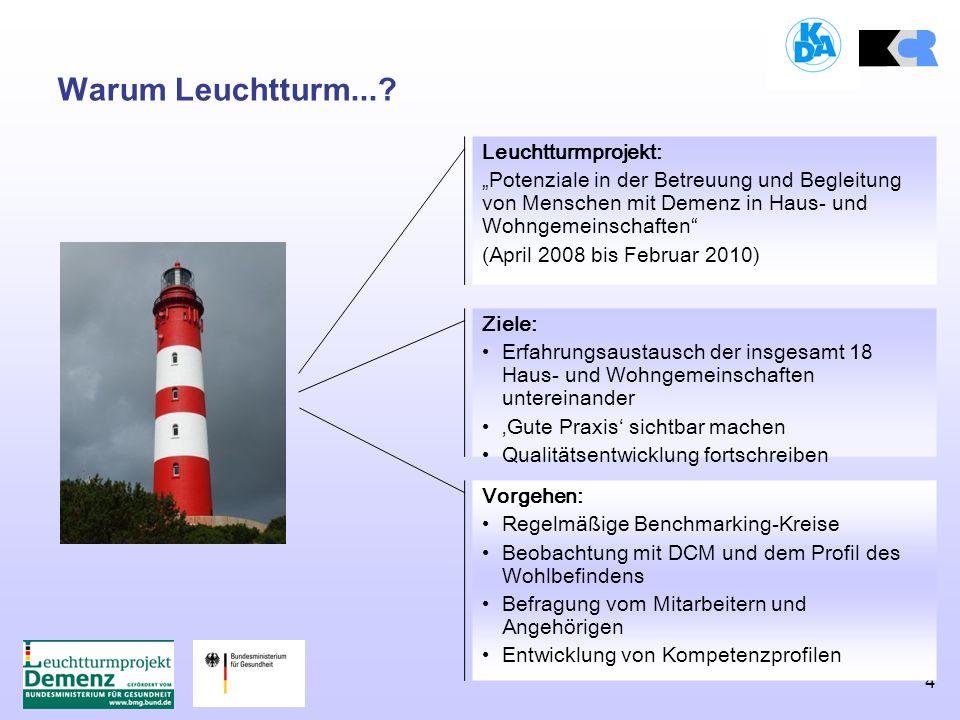4 Warum Leuchtturm....