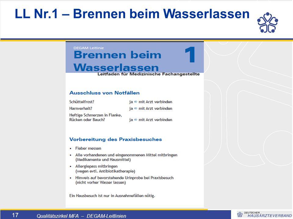 Titelmasterformat durch Klicken bearbeiten  Textmasterformate durch Klicken bearbeiten  Zweite Ebene  Dritte Ebene –Vierte Ebene »Fünfte Ebene 17 Qualitätszirkel MFA – DEGAM-Leitlinien LL Nr.1 – Brennen beim Wasserlassen