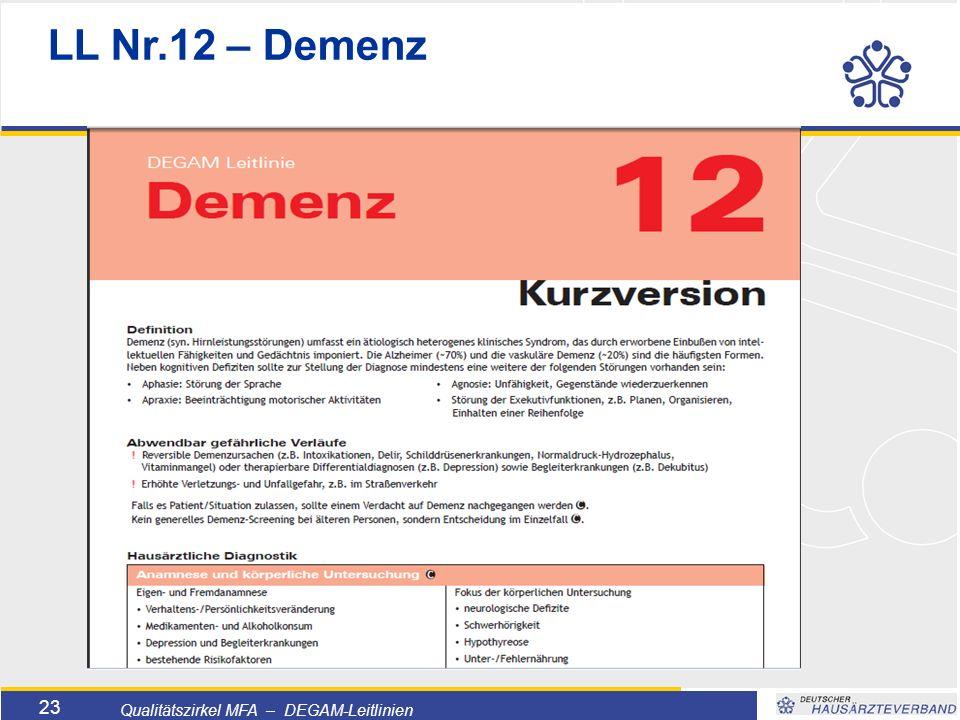 Titelmasterformat durch Klicken bearbeiten  Textmasterformate durch Klicken bearbeiten  Zweite Ebene  Dritte Ebene –Vierte Ebene »Fünfte Ebene 23 Qualitätszirkel MFA – DEGAM-Leitlinien LL Nr.12 – Demenz