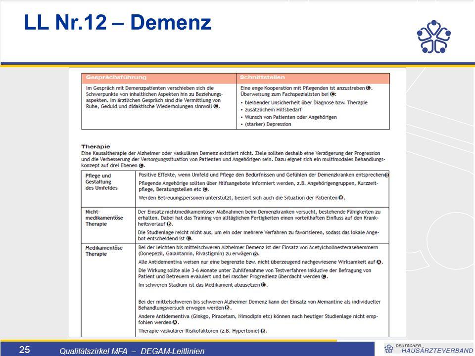 Titelmasterformat durch Klicken bearbeiten  Textmasterformate durch Klicken bearbeiten  Zweite Ebene  Dritte Ebene –Vierte Ebene »Fünfte Ebene 25 Qualitätszirkel MFA – DEGAM-Leitlinien LL Nr.12 – Demenz
