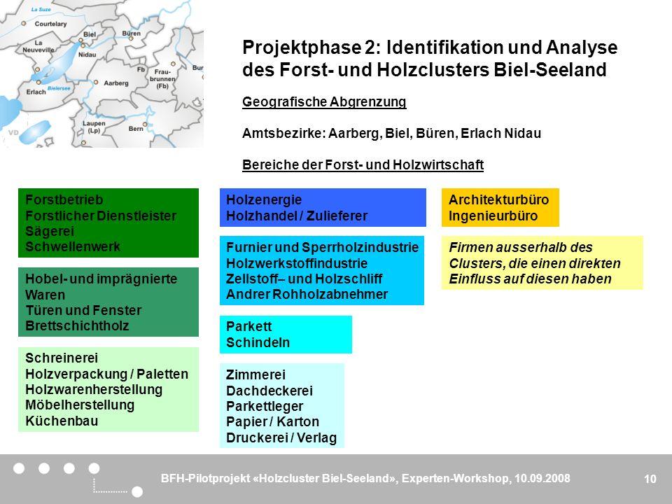 BFH-Pilotprojekt «Holzcluster Biel-Seeland», Experten-Workshop, 10.09.2008 10 Projektphase 2: Identifikation und Analyse des Forst- und Holzclusters B