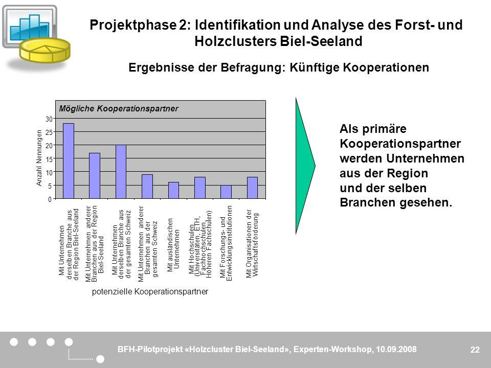BFH-Pilotprojekt «Holzcluster Biel-Seeland», Experten-Workshop, 10.09.2008 22 Ergebnisse der Befragung: Künftige Kooperationen Als primäre Kooperation