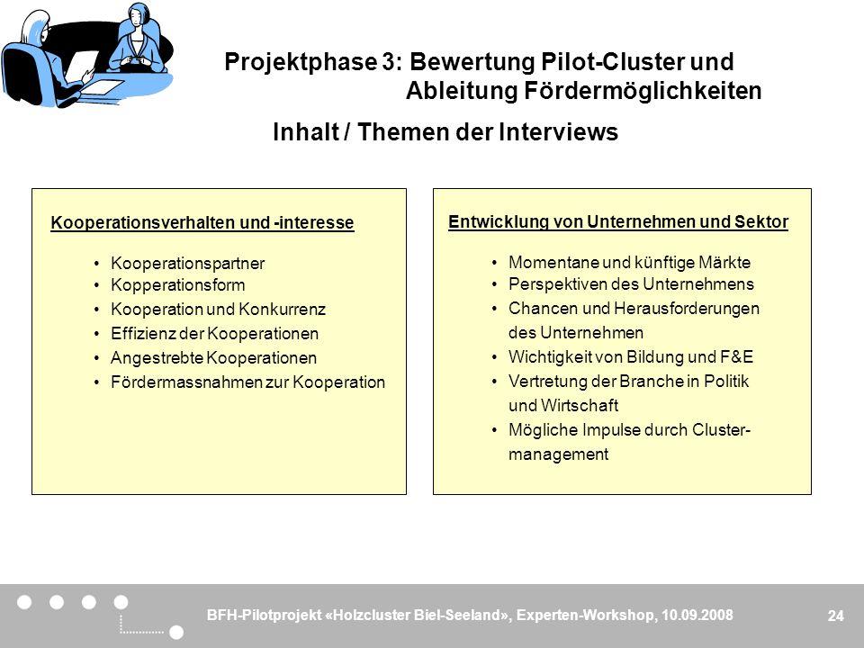 BFH-Pilotprojekt «Holzcluster Biel-Seeland», Experten-Workshop, 10.09.2008 24 Inhalt / Themen der Interviews Kooperationsverhalten und -interesse Koop