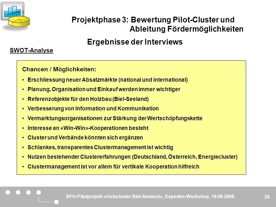 BFH-Pilotprojekt «Holzcluster Biel-Seeland», Experten-Workshop, 10.09.2008 25 Chancen / Möglichkeiten: Erschliessung neuer Absatzmärkte (national und