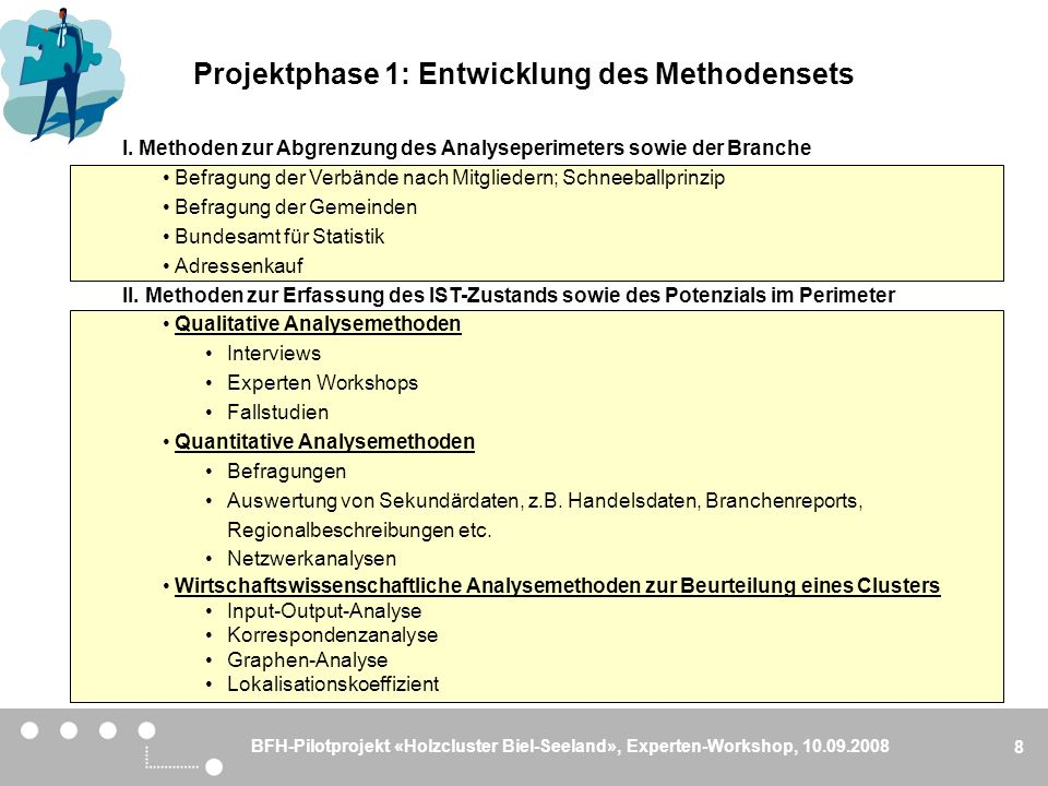 BFH-Pilotprojekt «Holzcluster Biel-Seeland», Experten-Workshop, 10.09.2008 9 Gewähltes Methodenset Methodenset Lokalisationskoeffizient / Sekundärdaten Forst- Holzsektor Biel-Seeland im Vergleich zur Schweiz.