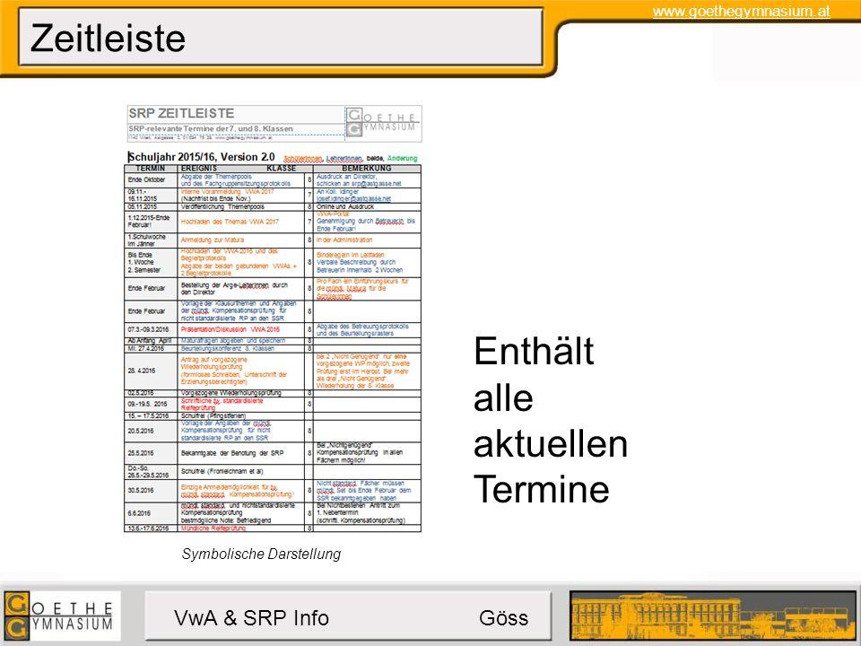 www.goethegymnasium.at VwA & SRP Info Göss Zeitleiste Enthält alle aktuellen Termine Symbolische Darstellung