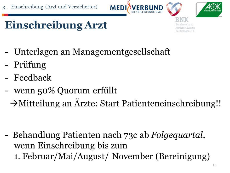 15 Einschreibung Arzt -Unterlagen an Managementgesellschaft -Prüfung -Feedback -wenn 50% Quorum erfüllt  Mitteilung an Ärzte: Start Patienteneinschreibung!.
