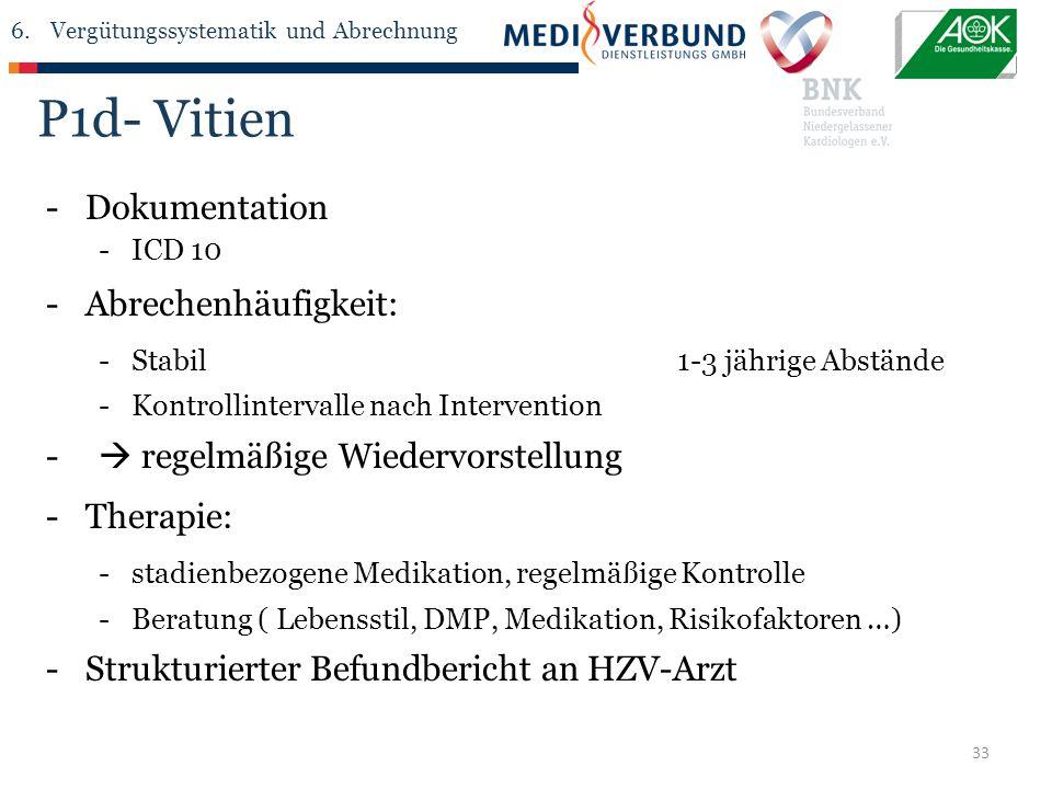 33 P1d- Vitien -Dokumentation -ICD 10 -Abrechenhäufigkeit: -Stabil1-3 jährige Abstände -Kontrollintervalle nach Intervention -  regelmäßige Wiedervorstellung -Therapie: -stadienbezogene Medikation, regelmäßige Kontrolle -Beratung ( Lebensstil, DMP, Medikation, Risikofaktoren …) -Strukturierter Befundbericht an HZV-Arzt 6.Vergütungssystematik und Abrechnung