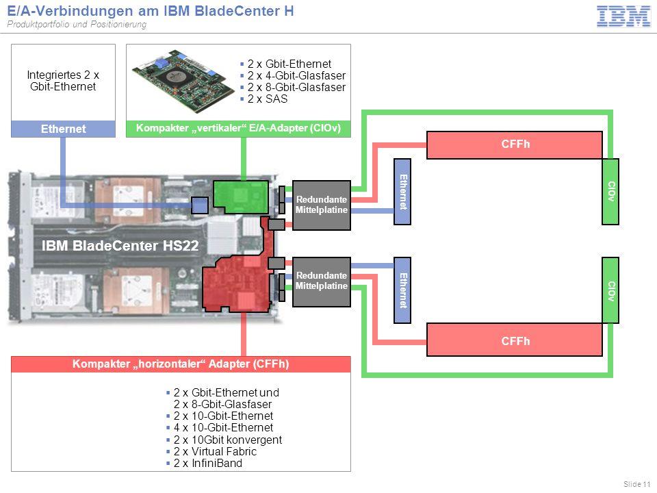 "Slide 11 E/A-Verbindungen am IBM BladeCenter H Produktportfolio und Positionierung Ethernet CIOv Kompakter ""horizontaler Adapter (CFFh) Ethernet Kompakter ""vertikaler E/A-Adapter (CIOv) IBM BladeCenter HS22  2 x Gbit-Ethernet  2 x 4-Gbit-Glasfaser  2 x 8-Gbit-Glasfaser  2 x SAS  2 x Gbit-Ethernet und 2 x 8-Gbit-Glasfaser  2 x 10-Gbit-Ethernet  4 x 10-Gbit-Ethernet  2 x 10Gbit konvergent  2 x Virtual Fabric  2 x InfiniBand Redundante Mittelplatine Redundante Mittelplatine CIOv Ethernet CFFh Integriertes 2 x Gbit-Ethernet IBM BladeCenter H"