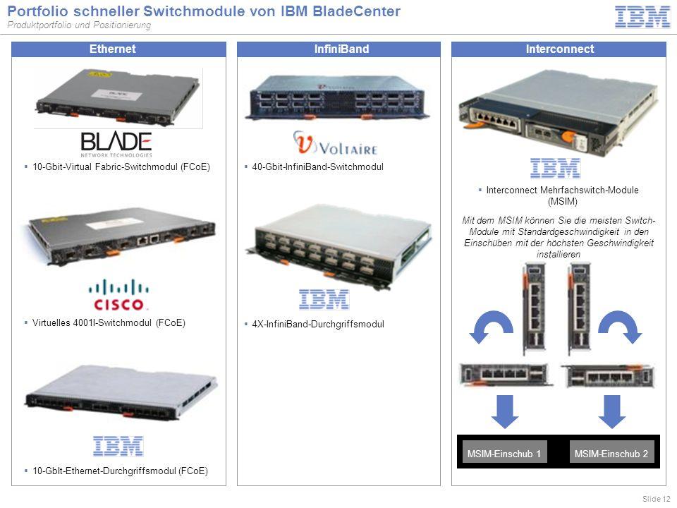 Slide 12 Portfolio schneller Switchmodule von IBM BladeCenter Produktportfolio und Positionierung  40-Gbit-InfiniBand-Switchmodul  4X-InfiniBand-Durchgriffsmodul  Interconnect Mehrfachswitch-Module (MSIM)  10-GbIt-Ethernet-Durchgriffsmodul (FCoE)  10-Gbit-Virtual Fabric-Switchmodul (FCoE)  Virtuelles 4001I-Switchmodul (FCoE) Ethernet InfiniBand Interconnect Mit dem MSIM können Sie die meisten Switch- Module mit Standardgeschwindigkeit in den Einschüben mit der höchsten Geschwindigkeit installieren MSIM-Einschub 1MSIM-Einschub 2