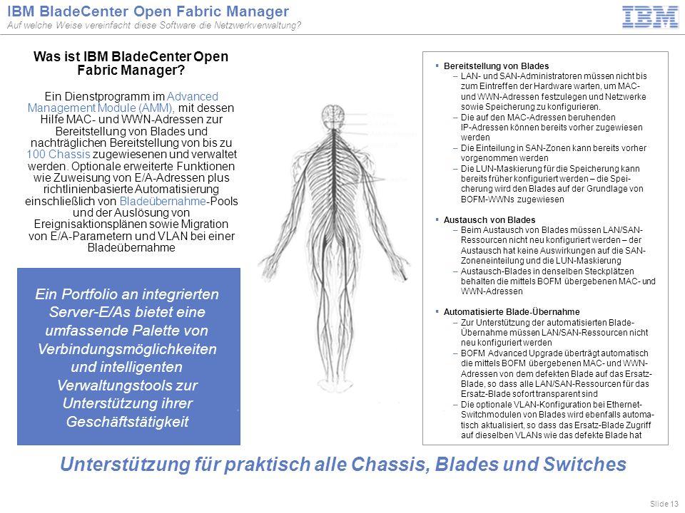 Slide 13 IBM BladeCenter Open Fabric Manager Auf welche Weise vereinfacht diese Software die Netzwerkverwaltung? Ein Portfolio an integrierten Server-