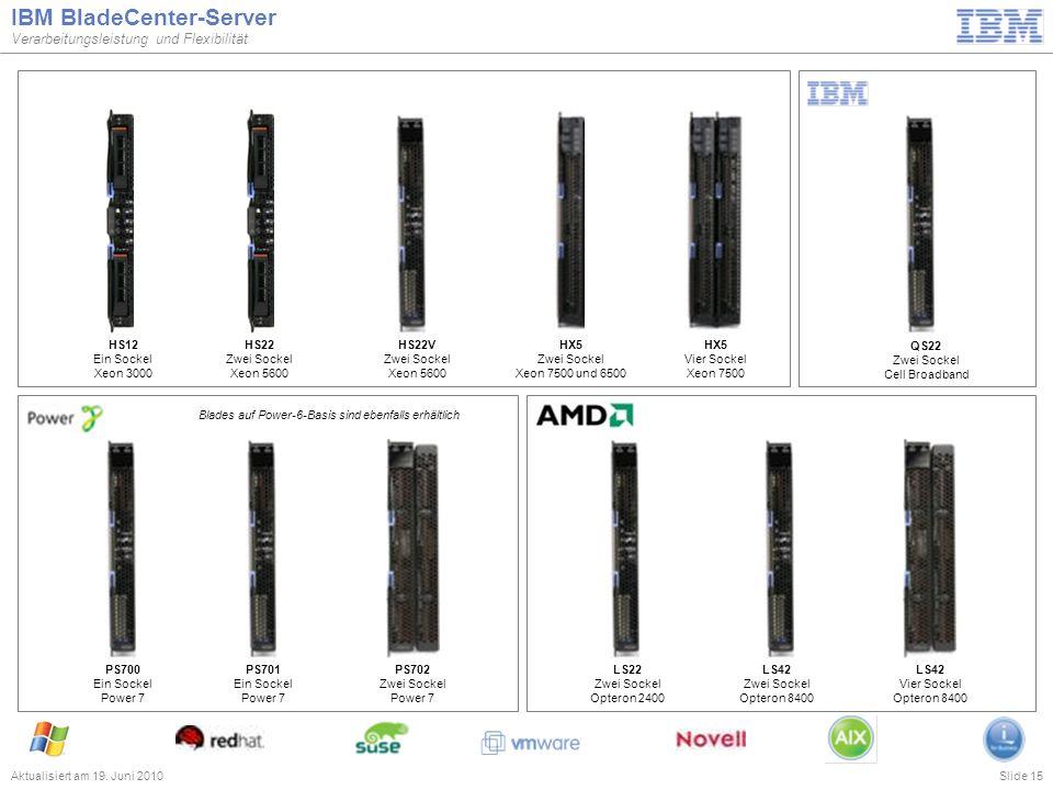 Slide 15 IBM BladeCenter-Server Verarbeitungsleistung und Flexibilität Aktualisiert am 19. Juni 2010 LS22 Zwei Sockel Opteron 2400 LS42 Vier Sockel Op
