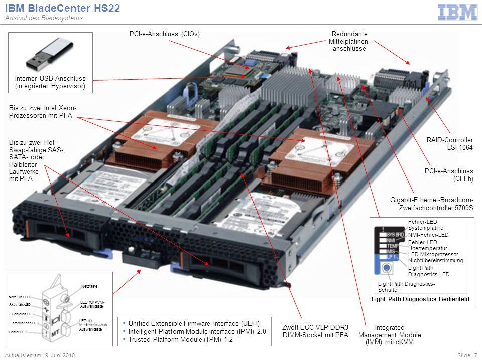 Slide 17 IBM BladeCenter HS22 Ansicht des Bladesystems Aktualisiert am 19. Juni 2010 Redundante Mittelplatinen- anschlüsse PCI-e-Anschluss (CFFh) PCI-