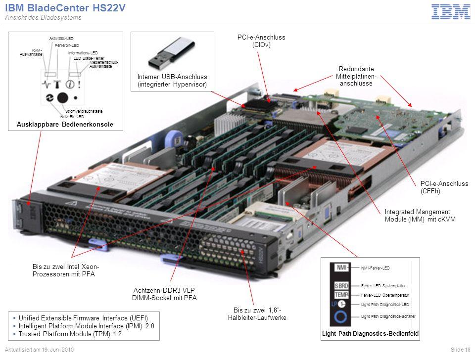 Slide 18 IBM BladeCenter HS22V Ansicht des Bladesystems Aktualisiert am 19. Juni 2010 PCI-e-Anschluss (CFFh) PCI-e-Anschluss (CIOv) Achtzehn DDR3 VLP