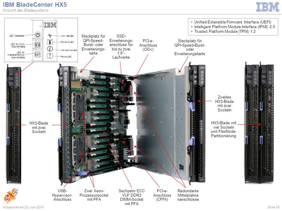 Slide 19 IBM BladeCenter HX5 Ansicht des Bladesystems Aktualisiert am 23. Juni 2010  Unified Extensible Firmware Interface (UEFI)  Intelligent Platf