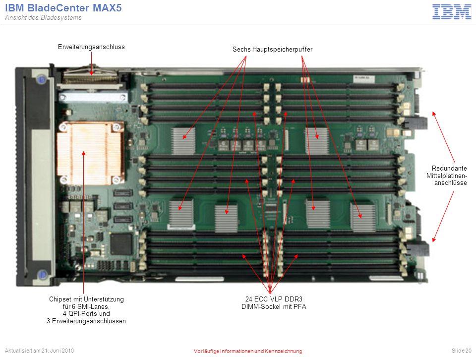 Slide 20 IBM BladeCenter MAX5 Ansicht des Bladesystems Aktualisiert am 21. Juni 2010 Redundante Mittelplatinen- anschlüsse 24 ECC VLP DDR3 DIMM-Sockel