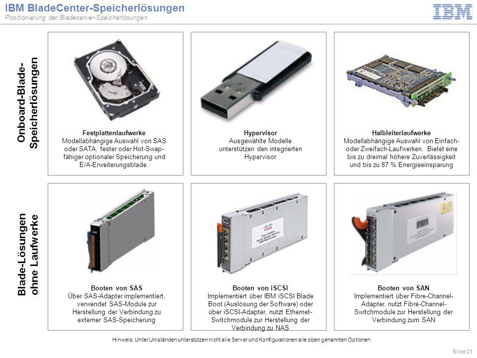 Slide 21 IBM BladeCenter-Speicherlösungen Positionierung der Bladeserver-Speicherlösungen Booten von iSCSI Implementiert über IBM iSCSI Blade Boot (Au