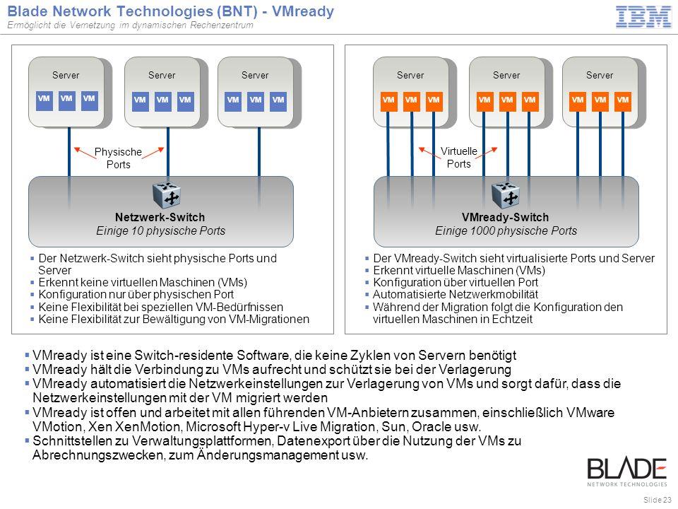 Slide 23 Blade Network Technologies (BNT) - VMready Ermöglicht die Vernetzung im dynamischen Rechenzentrum  Der Netzwerk-Switch sieht physische Ports und Server  Erkennt keine virtuellen Maschinen (VMs)  Konfiguration nur über physischen Port  Keine Flexibilität bei speziellen VM-Bedürfnissen  Keine Flexibilität zur Bewältigung von VM-Migrationen  Der VMready-Switch sieht virtualisierte Ports und Server  Erkennt virtuelle Maschinen (VMs)  Konfiguration über virtuellen Port  Automatisierte Netzwerkmobilität  Während der Migration folgt die Konfiguration den virtuellen Maschinen in Echtzeit Server Netzwerk-Switch Einige 10 physische Ports Server Physische Ports Server Virtuelle Ports VMready-Switch Einige 1000 physische Ports VM  VMready ist eine Switch-residente Software, die keine Zyklen von Servern benötigt  VMready hält die Verbindung zu VMs aufrecht und schützt sie bei der Verlagerung  VMready automatisiert die Netzwerkeinstellungen zur Verlagerung von VMs und sorgt dafür, dass die Netzwerkeinstellungen mit der VM migriert werden  VMready ist offen und arbeitet mit allen führenden VM-Anbietern zusammen, einschließlich VMware VMotion, Xen XenMotion, Microsoft Hyper-v Live Migration, Sun, Oracle usw.
