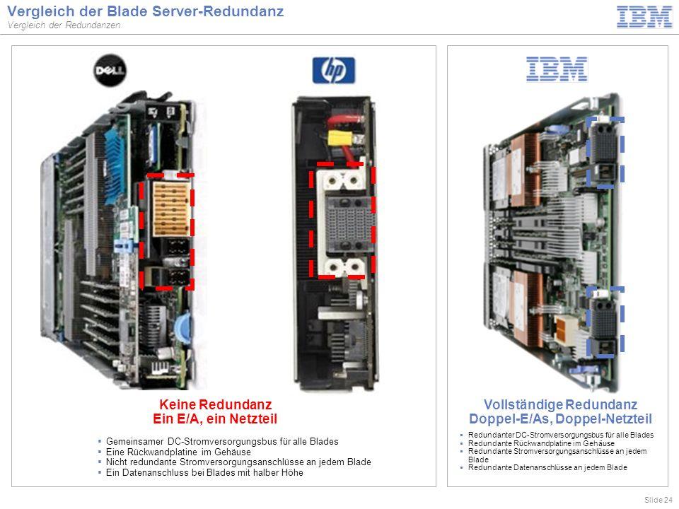 Slide 24 Vergleich der Blade Server-Redundanz Vergleich der Redundanzen  Gemeinsamer DC-Stromversorgungsbus für alle Blades  Eine Rückwandplatine im