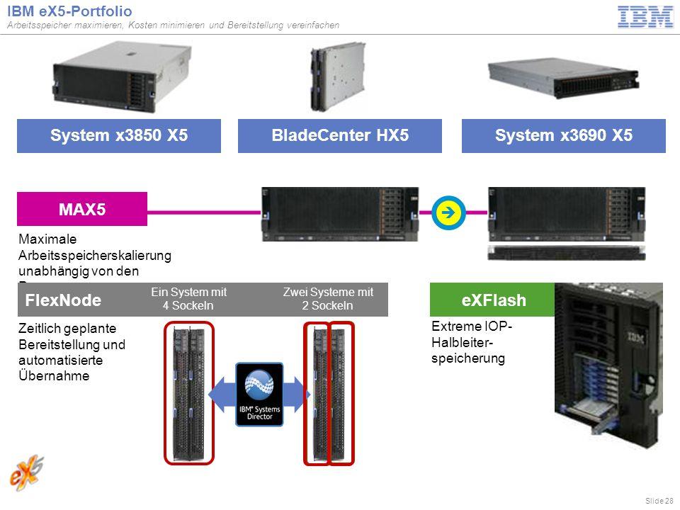 Slide 28 IBM eX5-Portfolio Arbeitsspeicher maximieren, Kosten minimieren und Bereitstellung vereinfachen System x3850 X5BladeCenter HX5System x3690 X5 MAX5 Maximale Arbeitsspeicherskalierung unabhängig von den Prozessoren  FlexNode Zeitlich geplante Bereitstellung und automatisierte Übernahme Zwei Systeme mit 2 Sockeln Ein System mit 4 Sockeln eXFlash Extreme IOP- Halbleiter- speicherung